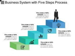 Business System With Five Steps Process