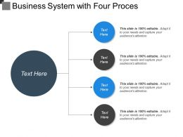 business_system_with_four_proces_Slide01