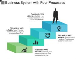 Business System With Four Processes