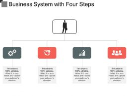 Business System With Four Steps