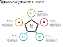 Business System With Functions
