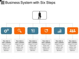 Business System With Six Steps