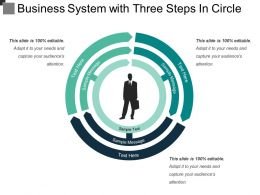 Business System With Three Steps In Circle