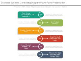Business Systems Consulting Diagram Powerpoint Presentation