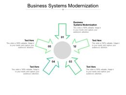 Business Systems Modernization Ppt Powerpoint Presentation Slides Show Cpb
