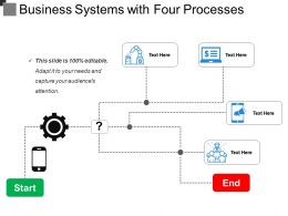 Business Systems With Four Processes