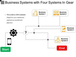 Business Systems With Four Systems In Gear
