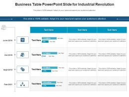 Business Table Powerpoint Slide For Industrial Revolution Infographic Template