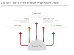 Business Tactical Plans Diagram Presentation Design