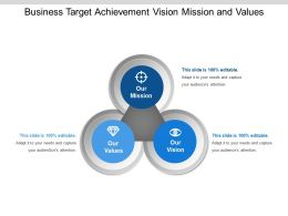 Business Target Achievement Vision Mission And Values