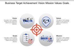 Business Target Achievement Vision Mission Values Goals
