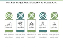 Business Target Areas Powerpoint Presentation