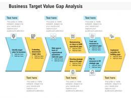 Business Target Value Gap Analysis