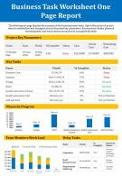 Business Task Worksheet One Page Report Presentation Report Infographic PPT PDF Document