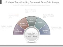 Business Team Coaching Framework Powerpoint Images
