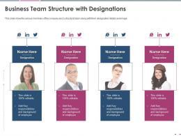 Business Team Structure With Designations Pitch Deck Raise Grant Funds Public Corporations Ppt Grid