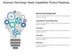 Business Technology Needs Capabilities Product Roadmap Enables Capability