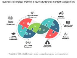 Business Technology Platform Showing Enterprise Content Management