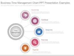 Business Time Management Chart Ppt Presentation Examples