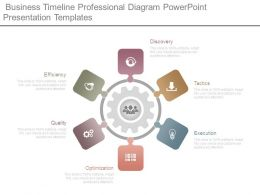Business Timeline Professional Diagram Powerpoint Presentation Templates