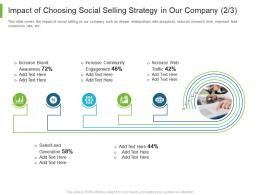 Business To Business Marketing Impact Of Choosing Social Selling Strategy In Our Company Engagement Ppt Deck