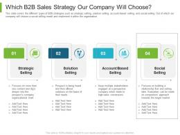 Business To Business Marketing Which B2B Sales Strategy Our Company Will Choose Ppt Summary