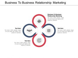Business To Business Relationship Marketing Ppt Powerpoint Presentation Styles Background Image Cpb