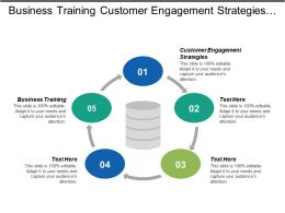 Business Training Customer Engagement Strategies Team Building Price Strategy