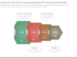 Business Transaction Processing Diagram Ppt Background Template