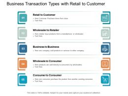 Business Transaction Types With Retail To Customer