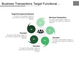 Business Transactions Target Functional Architecture Management Government Resources