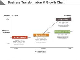 Business Transformation And Growth Chart Ppt Inspiration