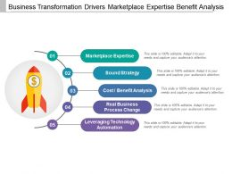 Business Transformation Drivers Marketplace Expertise Benefit Analysis