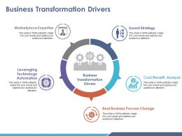 Business Transformation Drivers Ppt Example File