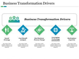 Business Transformation Drivers Ppt Summary Slide Download