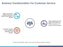 Business Transformation For Customer Service Ppt Background Image