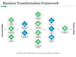 Business Transformation Framework Ppt Visual Aids Infographic Template