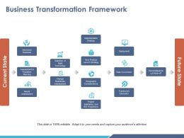 Business Transformation Framework Ppt Visual Aids Summary