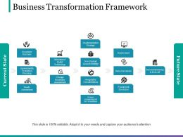 Business Transformation Framework Presentation Visual Aids