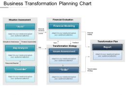 Business Transformation Planning Chart Ppt Sample File