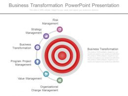 Business Transformation Powerpoint Presentation