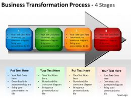 Business Transformation Process 4 Stages 6