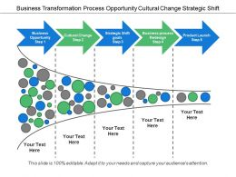 Business Transformation Process Opportunity Cultural Change Strategic Shift