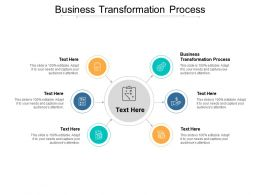 Business Transformation Process Ppt Powerpoint Presentation Ideas Cpb
