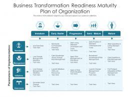 Business Transformation Readiness Maturity Plan Of Organization