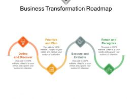 Business Transformation Roadmap PPT Examples Slides