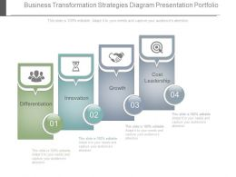 Business Transformation Strategies Diagram Presentation Portfolio