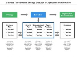 Business Transformation Strategy Execution And Organization Transformation