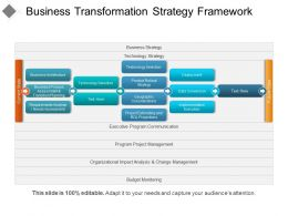 Business Transformation Strategy Framework Ppt Examples Slides