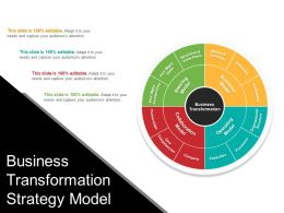 Business Transformation Strategy Model PPT Examples Slides